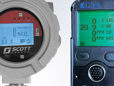 Find the Right Gas Detectors: Know the Basics